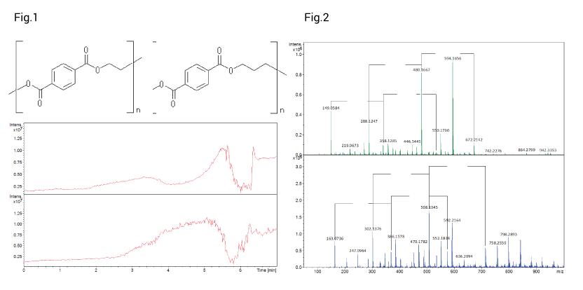 bn11-fig-1-2