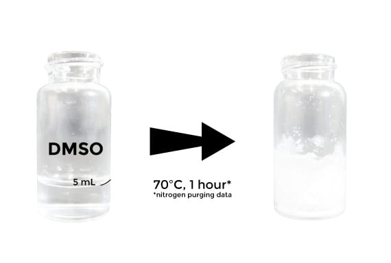This image has an empty alt attribute; its file name is BioChromato-Smart-Evaporator-DMSO-DMF-Concentrator-vials.jpg